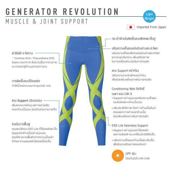 CW-X Generator Revolution 2.0 Men รุ่น IC901M สีพื้นดำลายเส้นขาว (ขา 9 ส่วน)