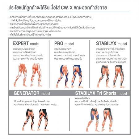 CW-X Stabilyx Man รุ่น IC9265 สีดำ (ขา 6 ส่วน)