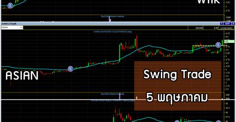 swing trade 8 พฤษภาคม 2560