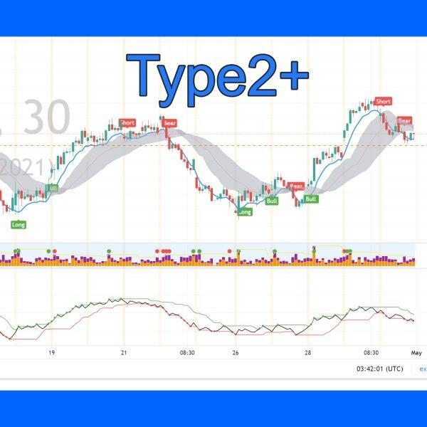 Type2+
