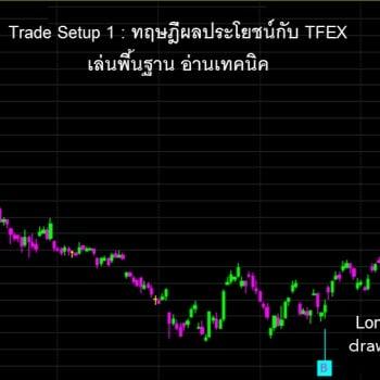 ลงทุนอย่างเป็นระบบด้วย Tfex Trading Systems