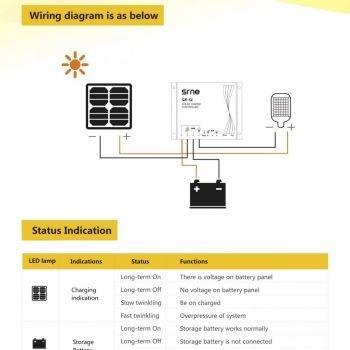ตัวควบคุมการชาร์ท 20 แอมป์(กันน้ำ)Solar Street Light Controller 20Ah IP67