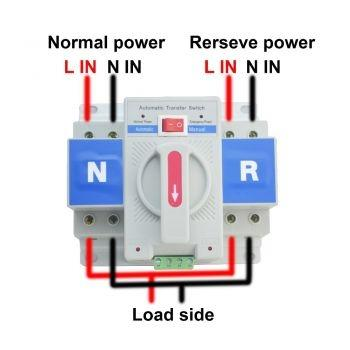 สวิตซ์เปลี่ยนแหล่งจ่ายอัตโนมัติ Automatic Transfer Switch