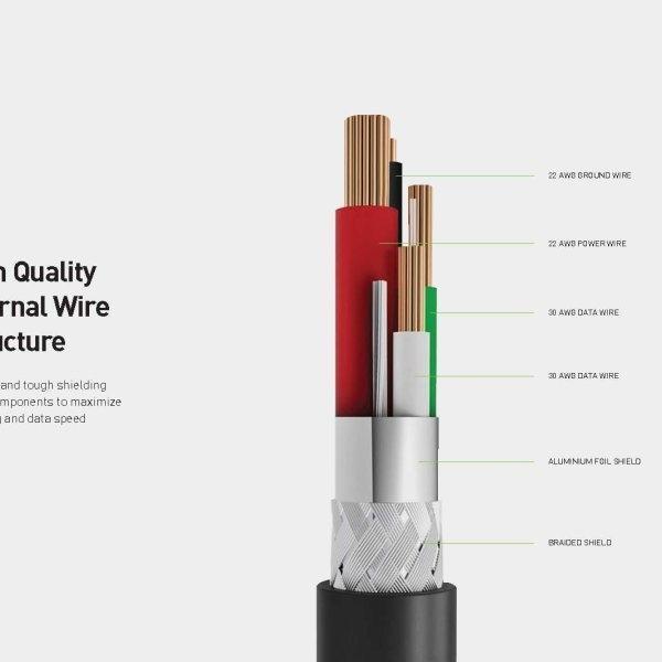 Energea สายชาร์จ Cable FibraTough Lightning MFi 1.5 - Red