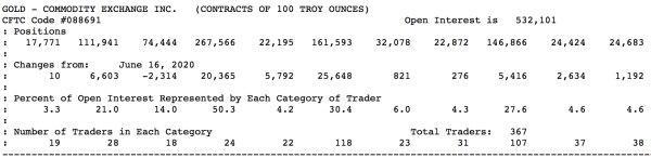 แกะรอยรายใหญ่ !! ทำกำไรฟอเร็กซ์ ด้วย Commitments of Traders