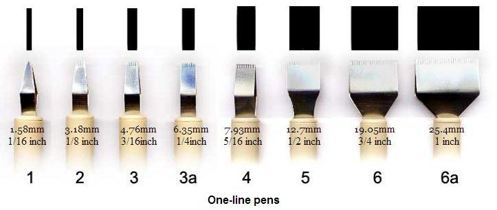 Automatic Pens : No. 5 (one line 12.5 mm.)