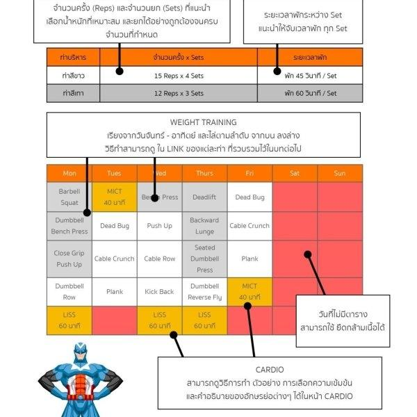 E-book: โปรแกรม Superhero Set 2 (Spidey + Diet)