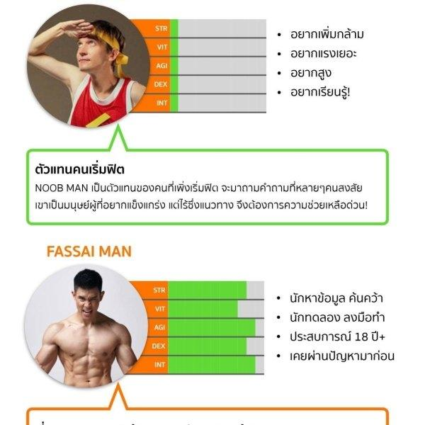 E-book: โปรแกรม Superhero Set 1 (Training + Diet)