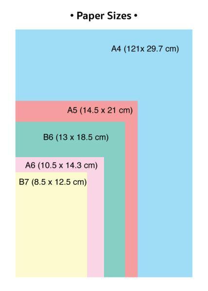 สวีทซัมเมอร์ : สมุดโน้ต : ขนาด A5 : ลาย เดอะลองเน็คแกงค์