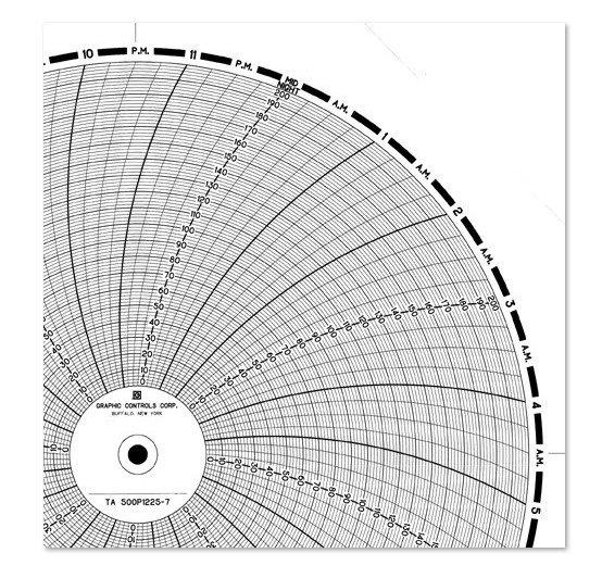 Graphic Controls Circular Chart #500P1225-7