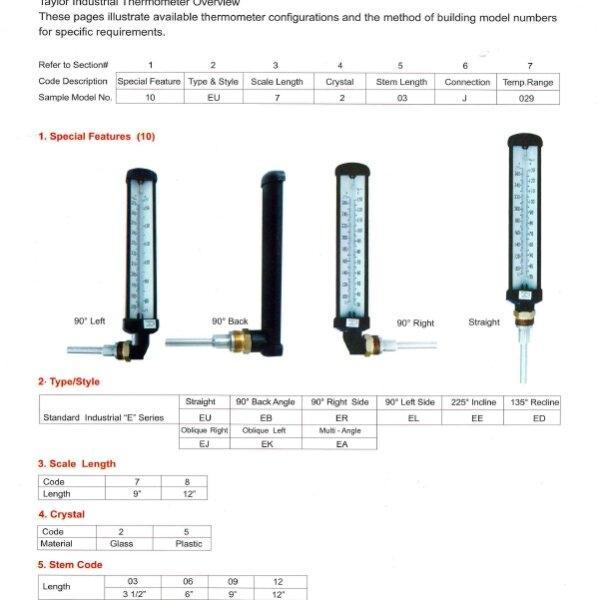 Taylor MIG Thermometer รุ่น EU8203J106